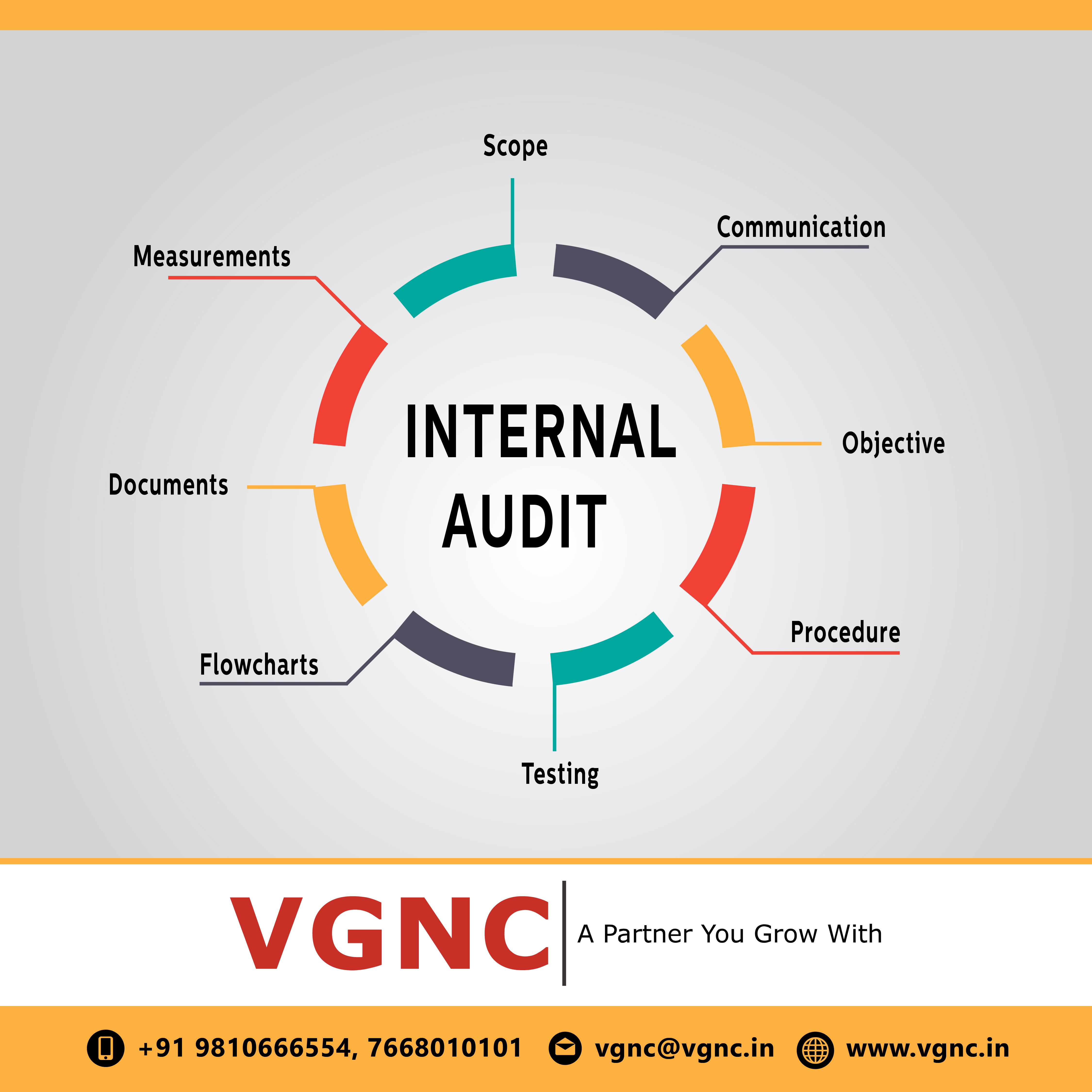 Ways to Strengthen Internal Audit to Meet Stakeholder's Needs